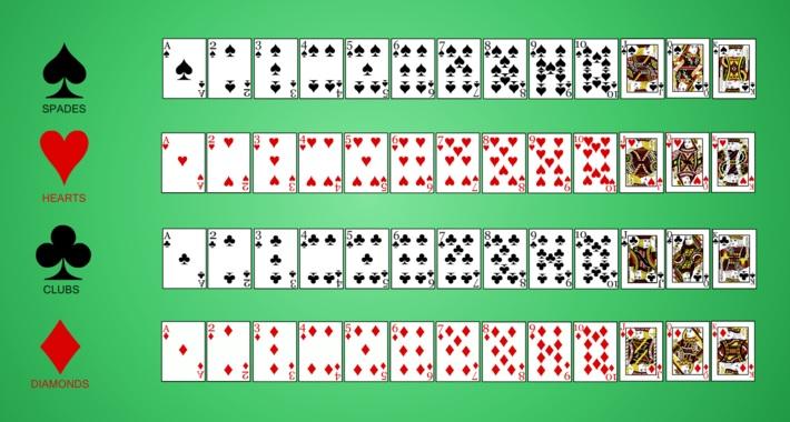 Panduan Bermain Poker Online Untuk Pemain Baru2